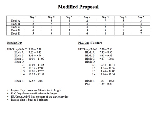 Walpole High proposes a new schedule for next year