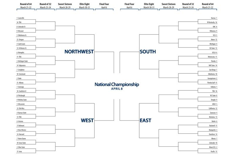 Filling out the March Madness bracket is both fun and challenging.