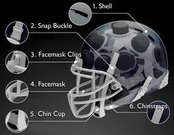 New Helmets coming to Walpole High school.