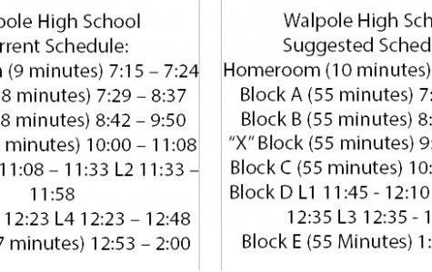 Walpole Should Reevaluate Current Bell Schedule
