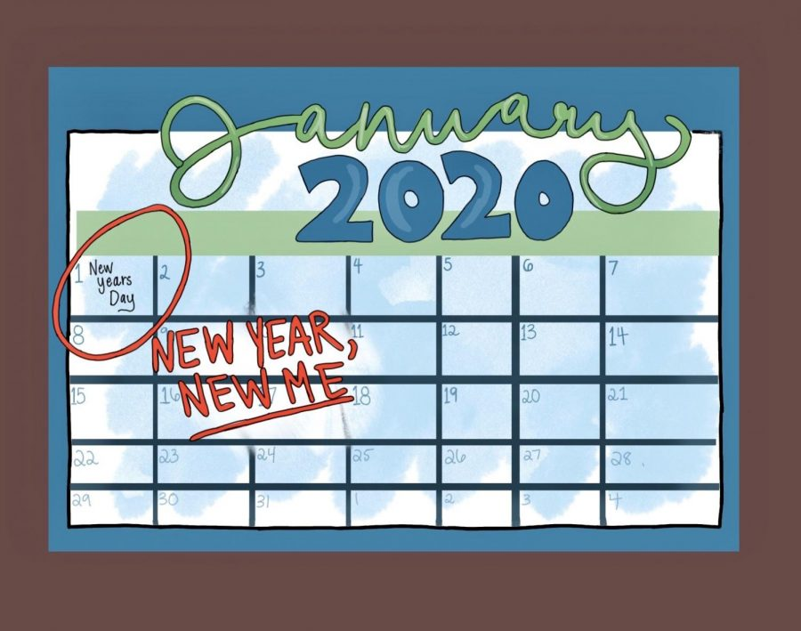 New+Year%E2%80%99s+resolutions+can+become+more+attainable+when+starting+small.