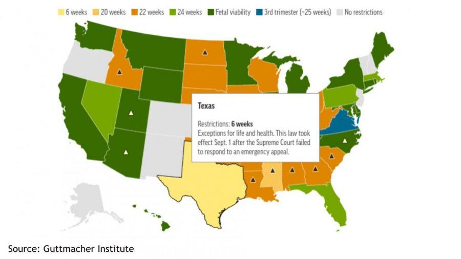Texas+Tightens+Regulations+on+Abortion